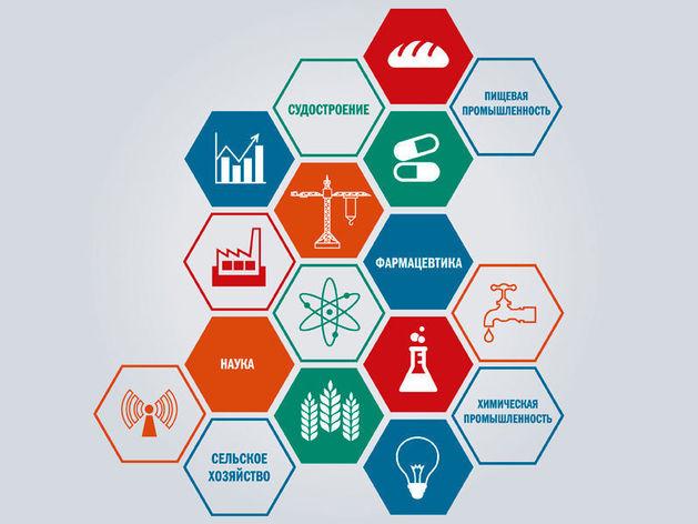 ДК составил рейтинг самых динамичных промышленных компаний Нижегородской области